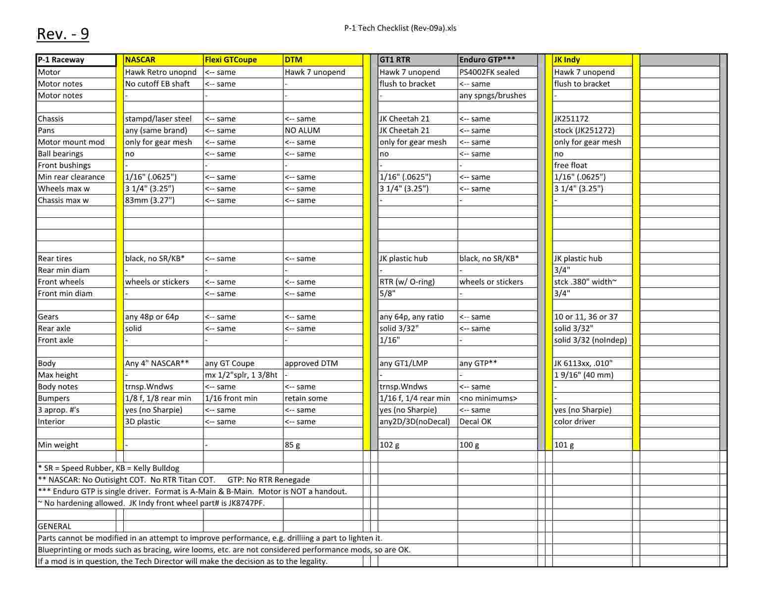 P-1 Tech Checklist (Rev-09a)1.jpg