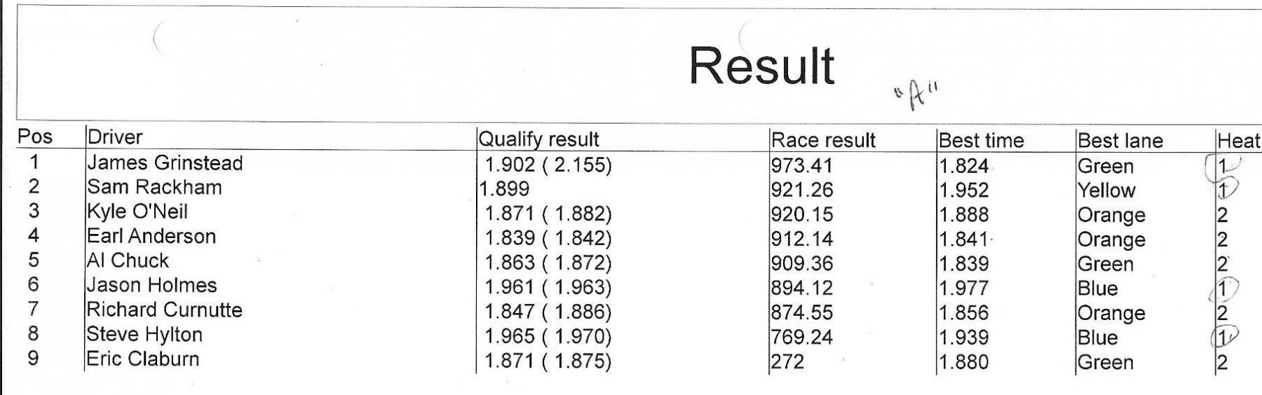 4719 tmo results.jpeg