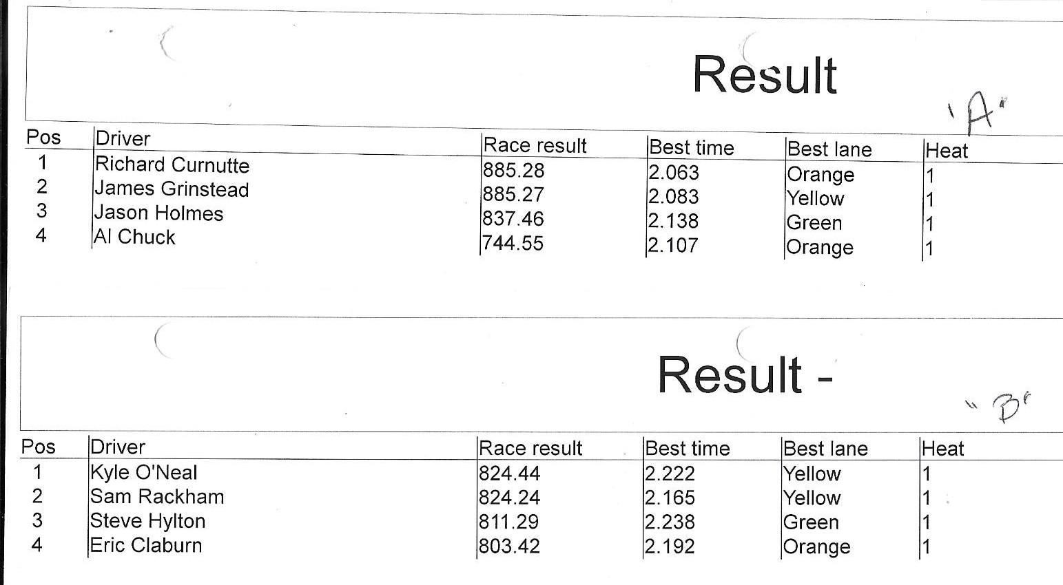 4719 G27L results.jpeg