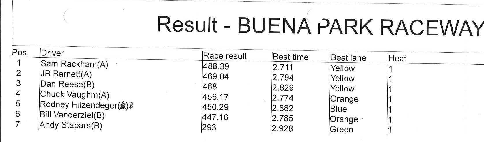 4619 phx ltd results.jpeg