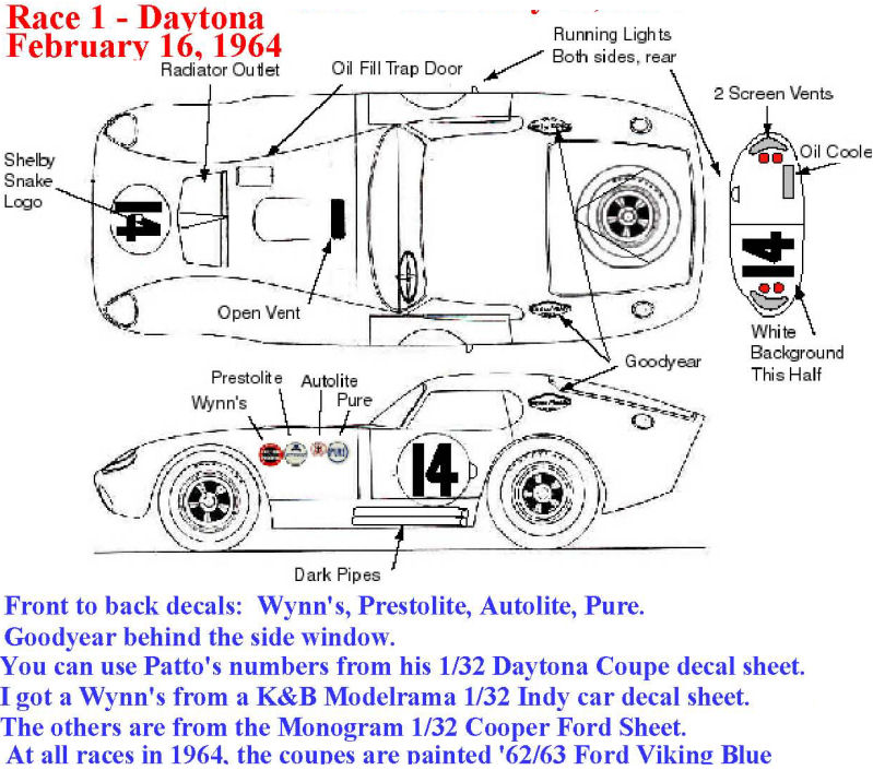 Daytona Coupe Race by Race 2.jpg
