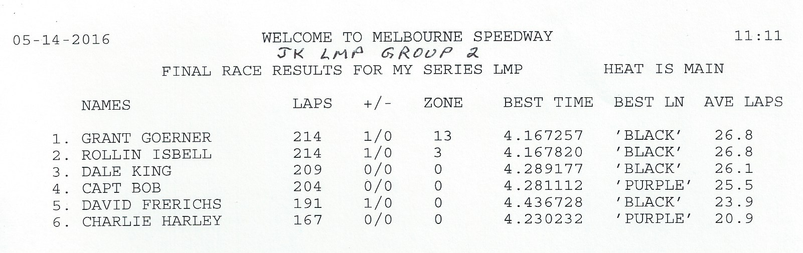 Melbourne JK LMP Group2 5-14-2016.jpg