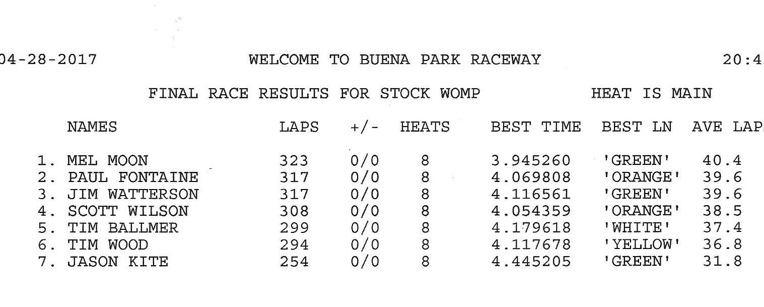 42817 womp results 001 (2).jpg