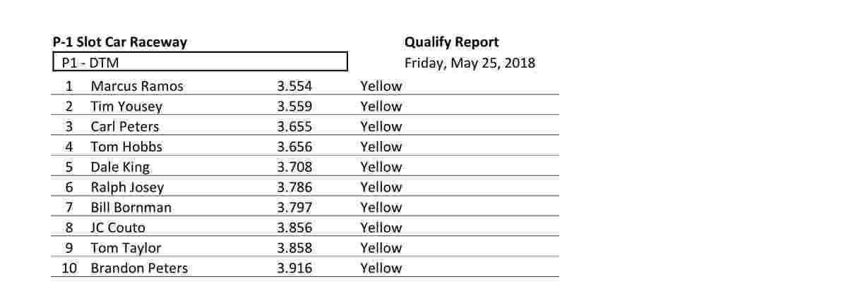 DTM__Qualify 2018-05-25.jpg