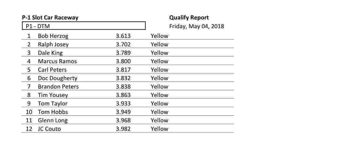 DTM__Qualify-2018-05-04.jpg