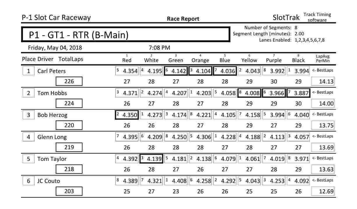 GT1-RTR_B-Main-2018-05-04_1.jpg