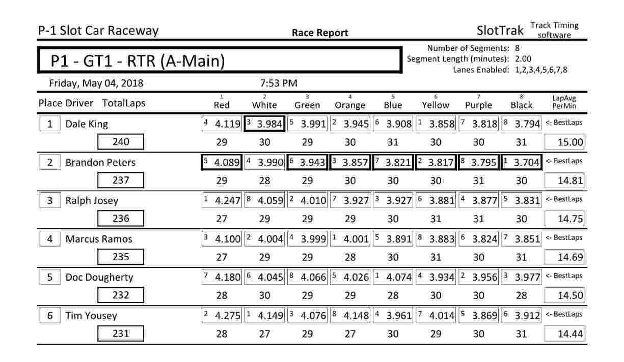GT1-RTR_A-Main-2018-05-04_1.jpg