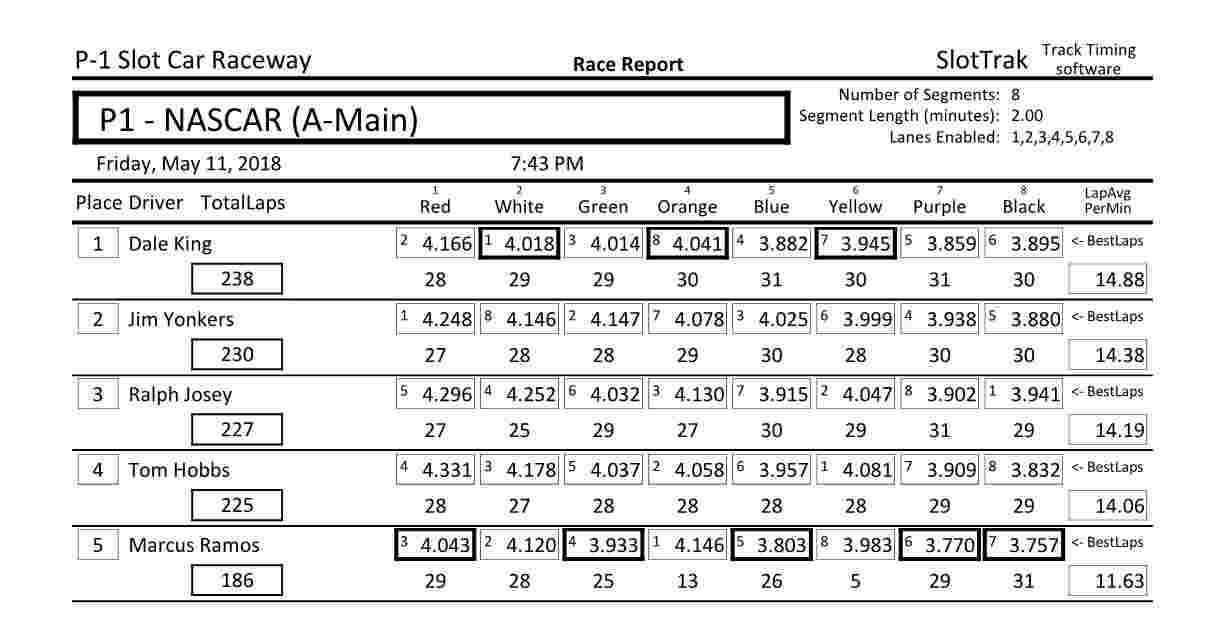NASCAR_A-Main-2018-05-111.jpg