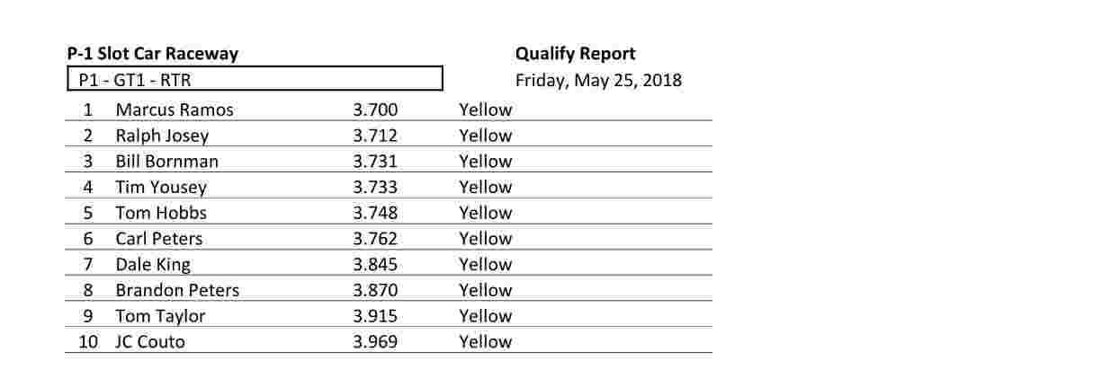 GT1-RTR__Qualify 2018-05-25.jpg
