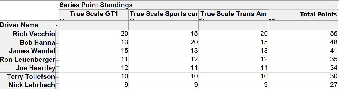 Series_Points.jpg