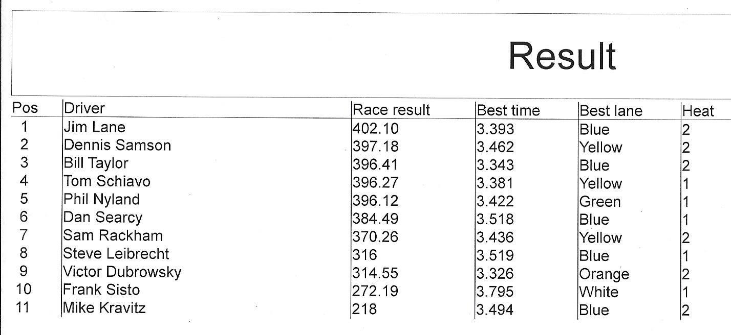 51619 lmp results.jpeg