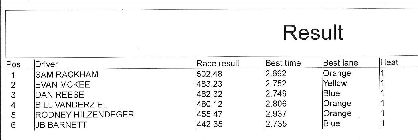 5419 phx ltd results.jpeg