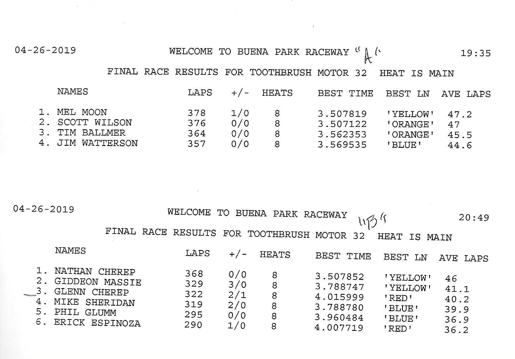 42619 tb results.jpeg