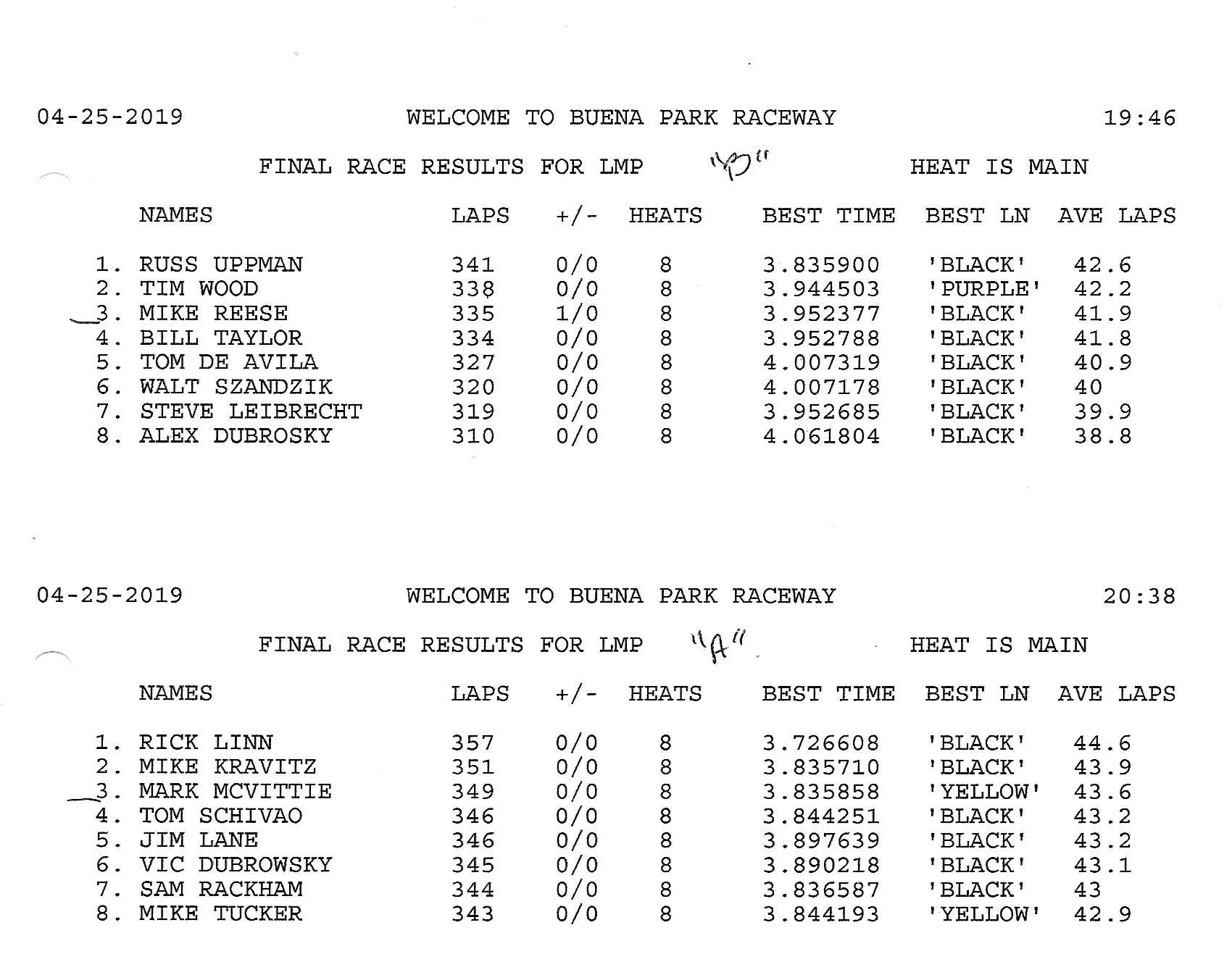 42519 lmp results.jpeg