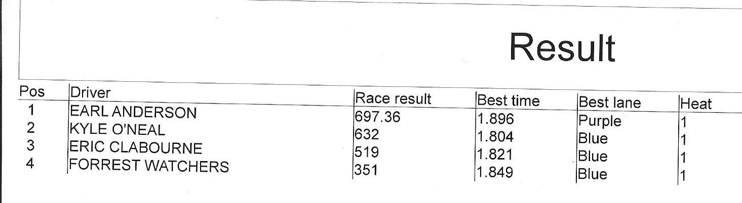 5419 tmo results.jpeg