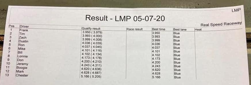 LMP Results.jpg