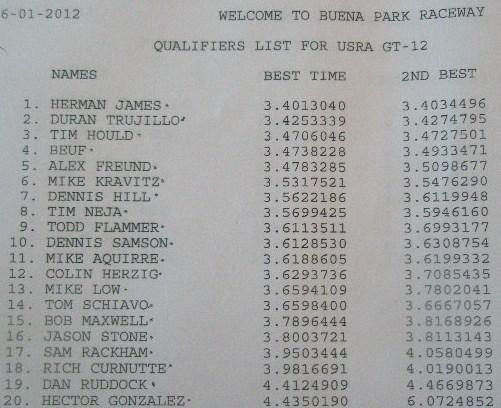 SoCal GT12 Qualifying June 1 2012 083.JPG