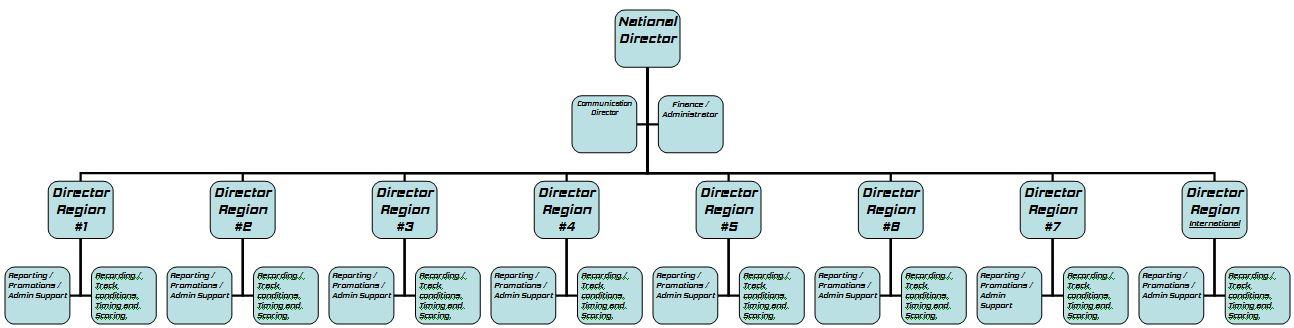 VSRA Chart.JPG