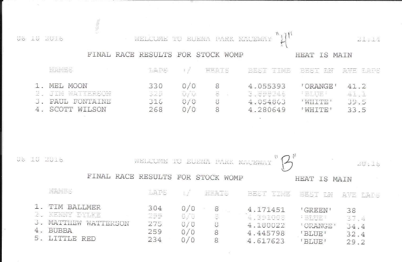 61016 womp results.jpg