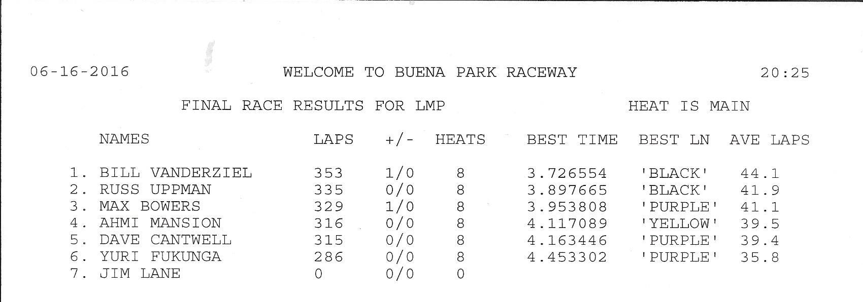 61616 lmp results.jpg