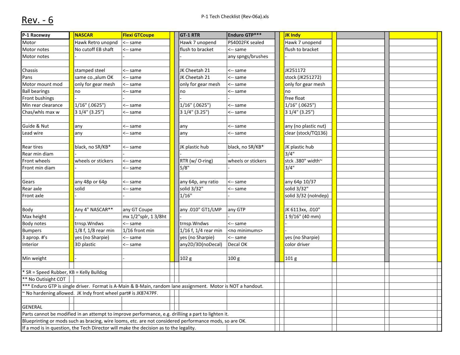 P-1 Tech Checklist (Rev-06a).jpg