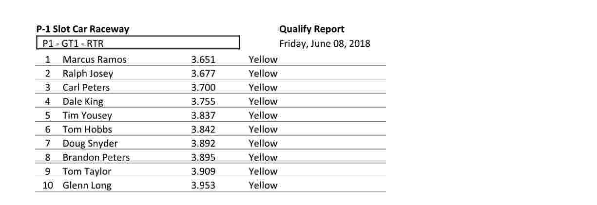 GT1-RTR__Qualify-2018-06-08.jpg