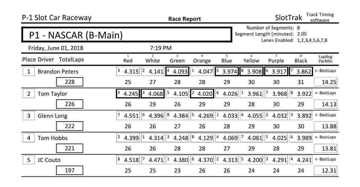 NASCAR_B-Main-2018-06-01.jpg