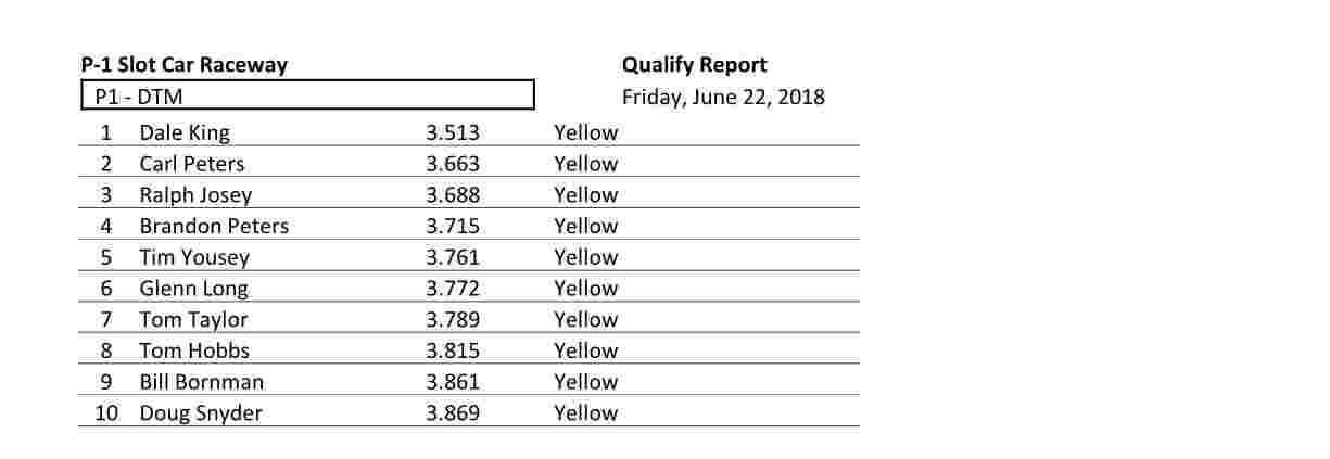 DTM__Qualify-2018-06-22.jpg
