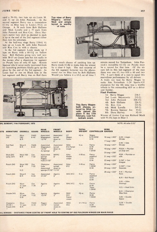 Model_Cars_06_June_1973_03.jpg