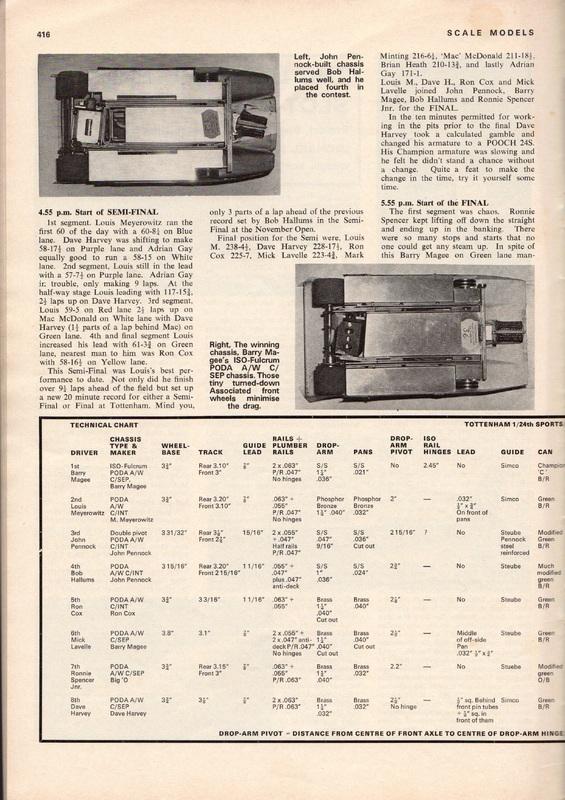 Model_Cars_06_June_1973_02.jpg