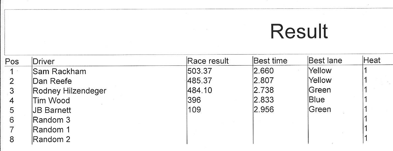 6119 phx ltd results.jpeg