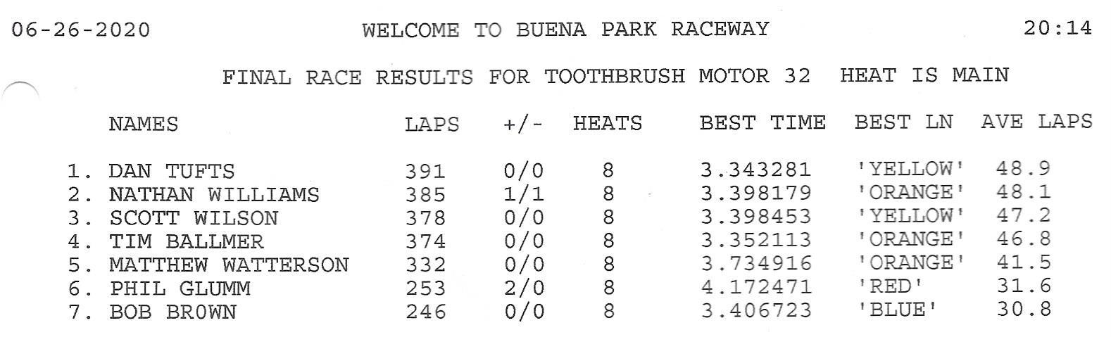 62620 tb results.jpeg