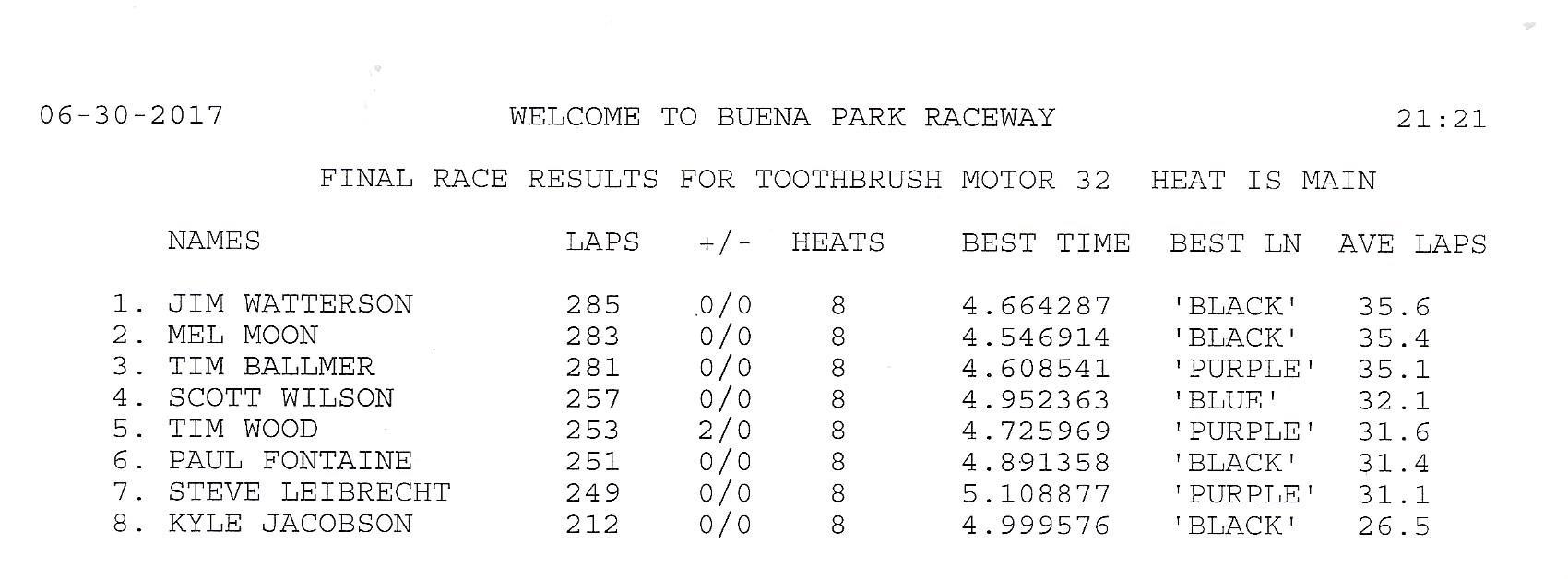 63017 results.jpeg