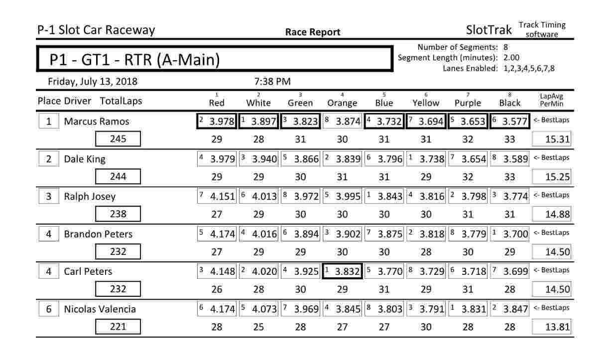 GT1-RTR_A-Main-2018-07-131.jpg