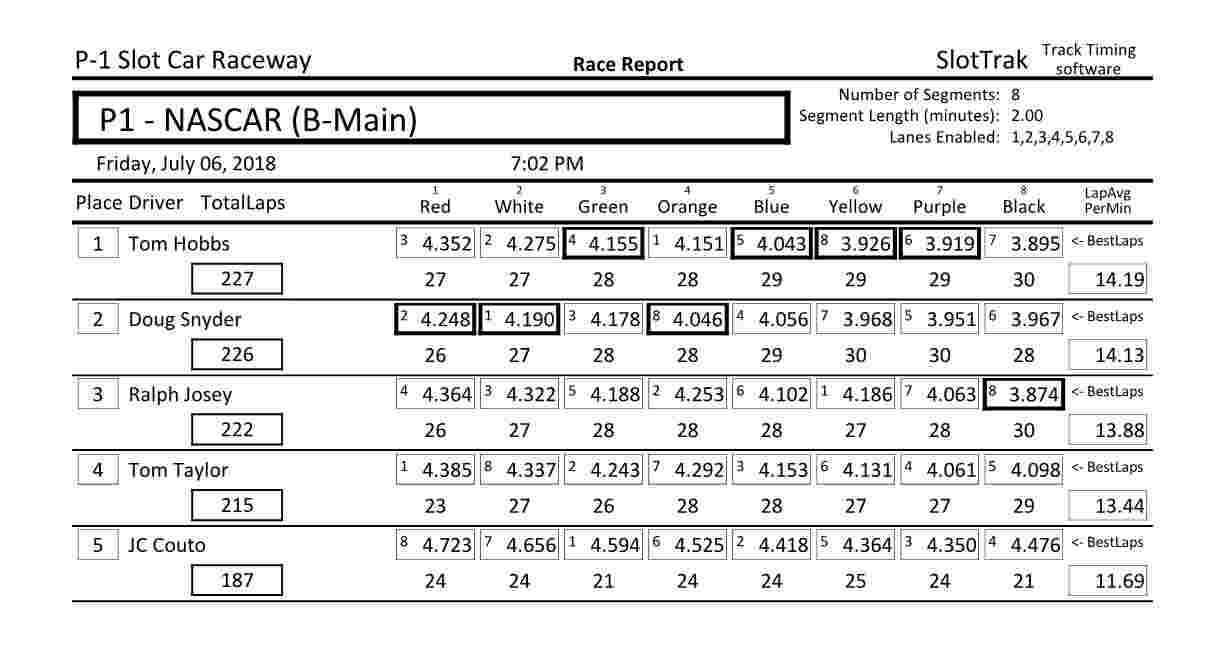 NASCAR_B-Main-2018-07-06.jpg