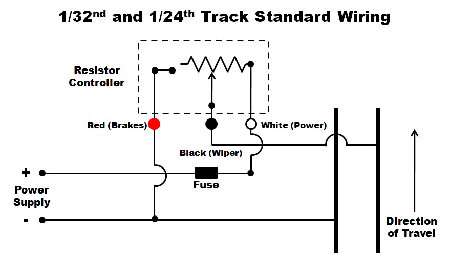 [SCHEMATICS_48ZD]  Testing controllers at home - General Technical Info & Advice - Slotblog | Wiring Diagram Slot Car Track |  | Slotblog