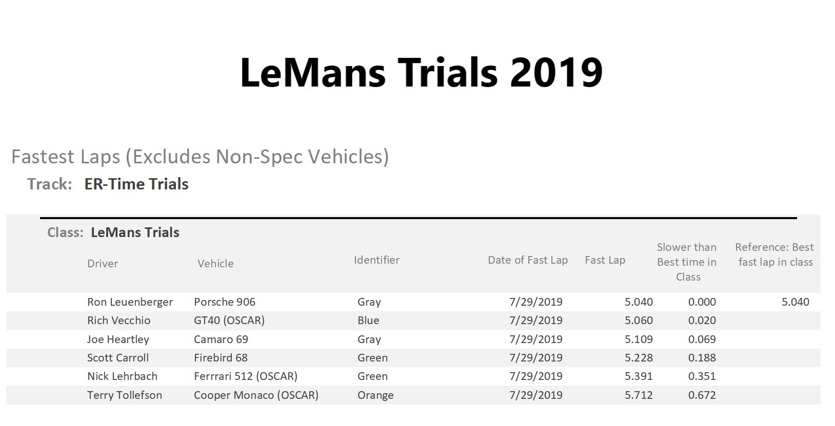 Trials_2019.jpg