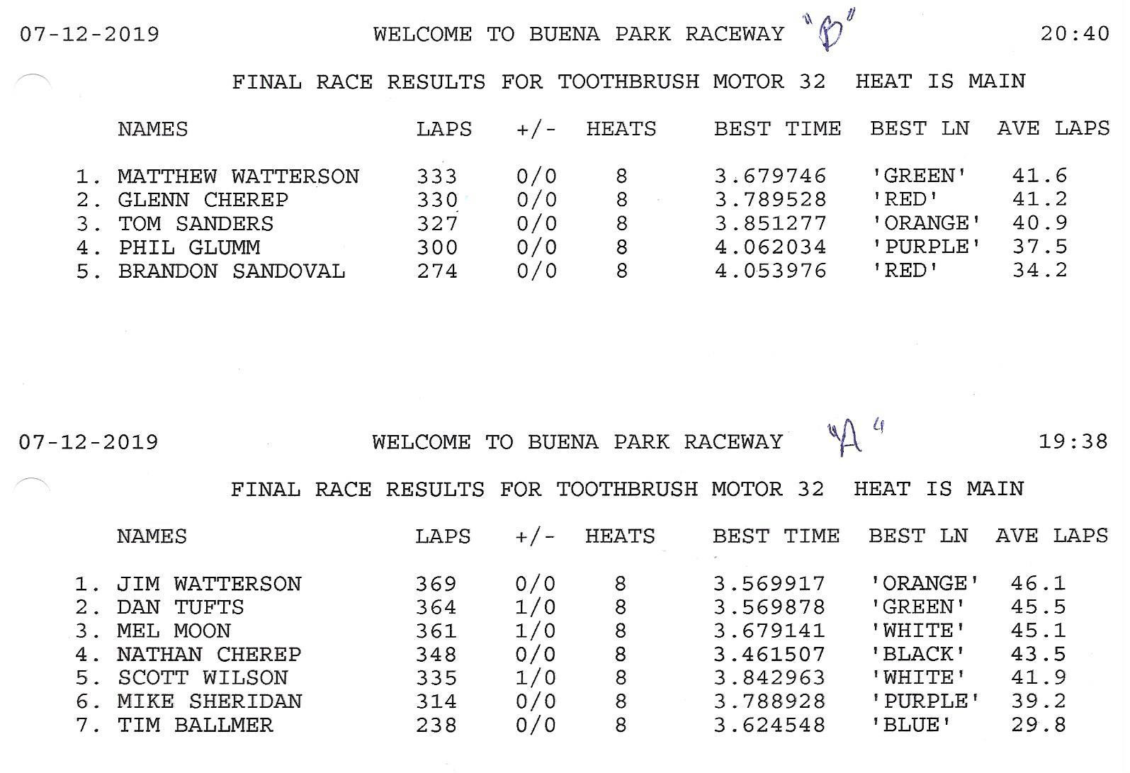 71219 tb results.jpeg