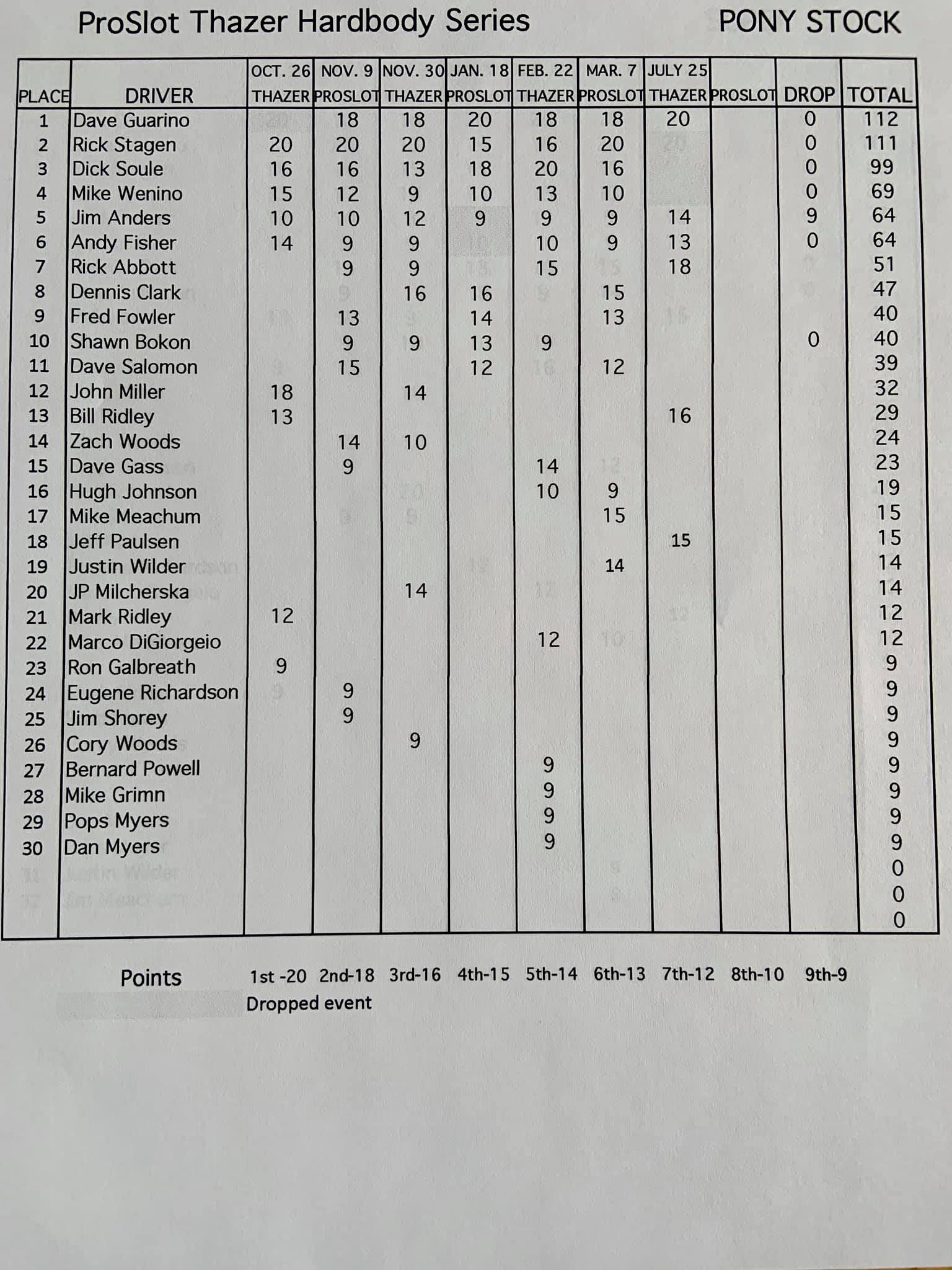PS Standings.jpeg