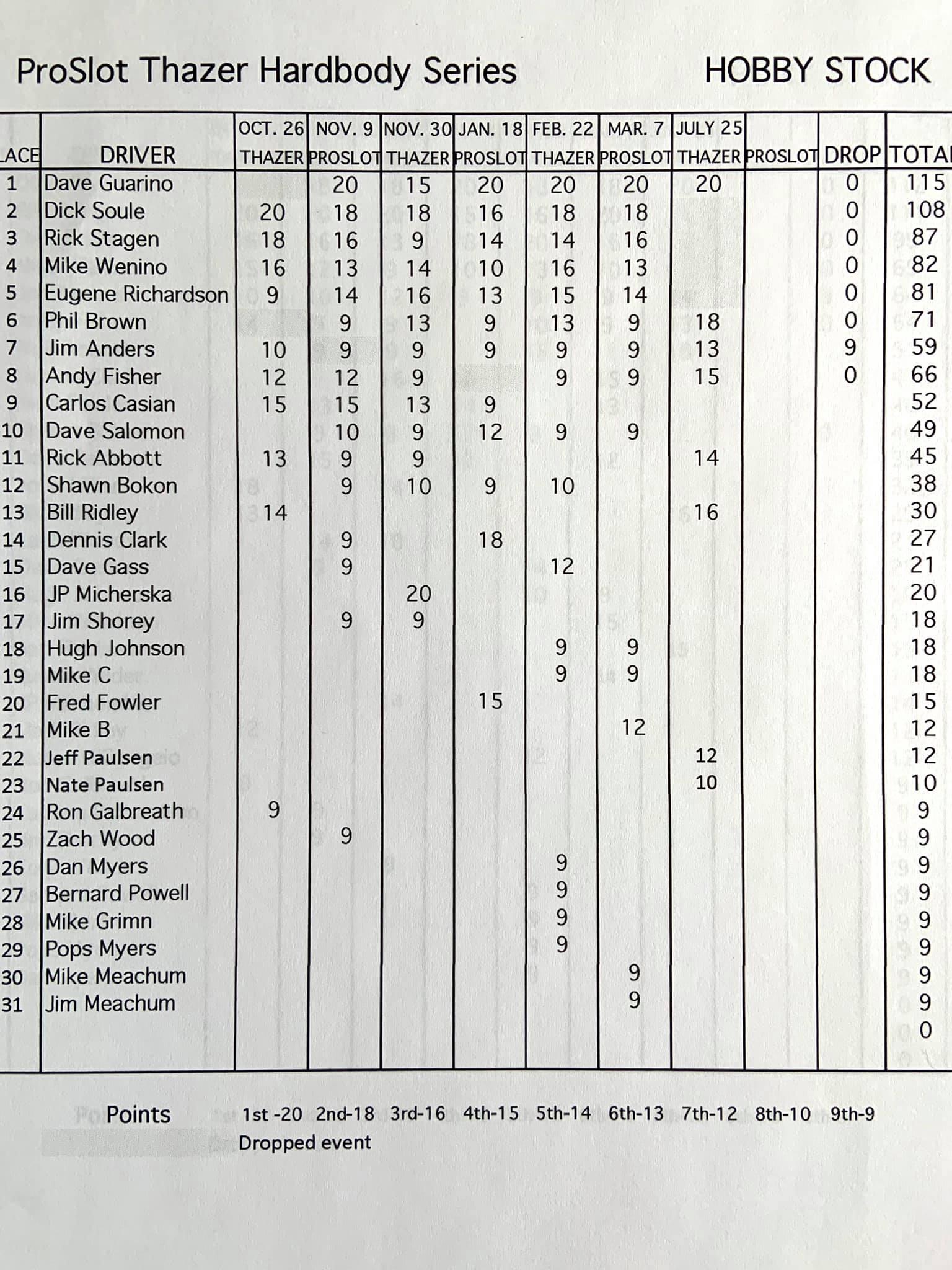 HS Standings.jpg