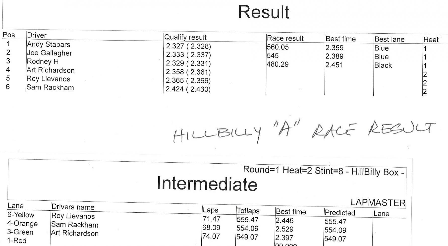 62820(july) hbb results.jpeg