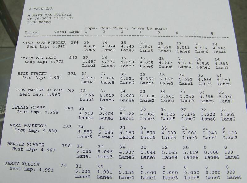 Can-Am race sheet.jpg