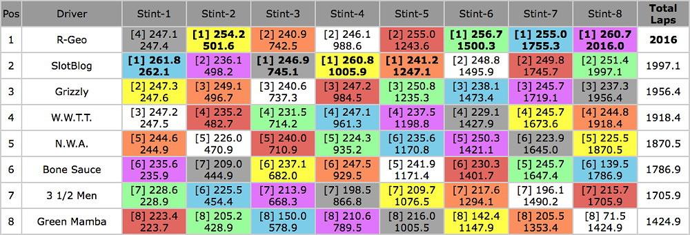 racedev1.jpg