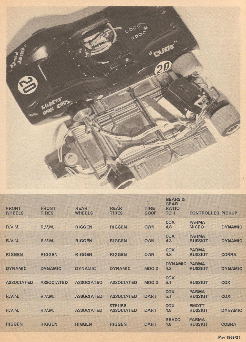 MCS May 69-4.jpg