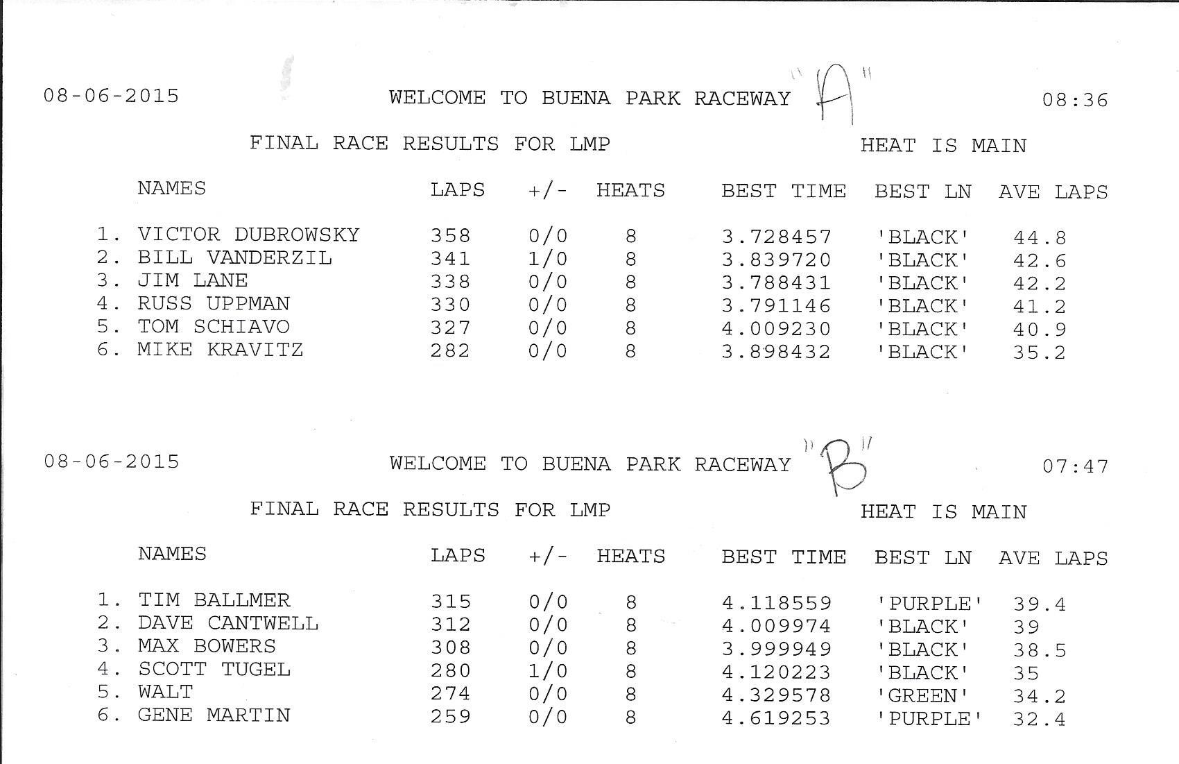 8615 lmp results.jpg