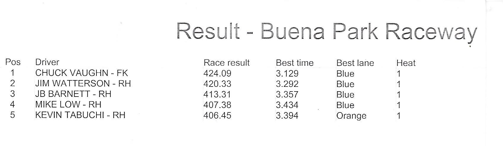 8617 HW Results.jpeg