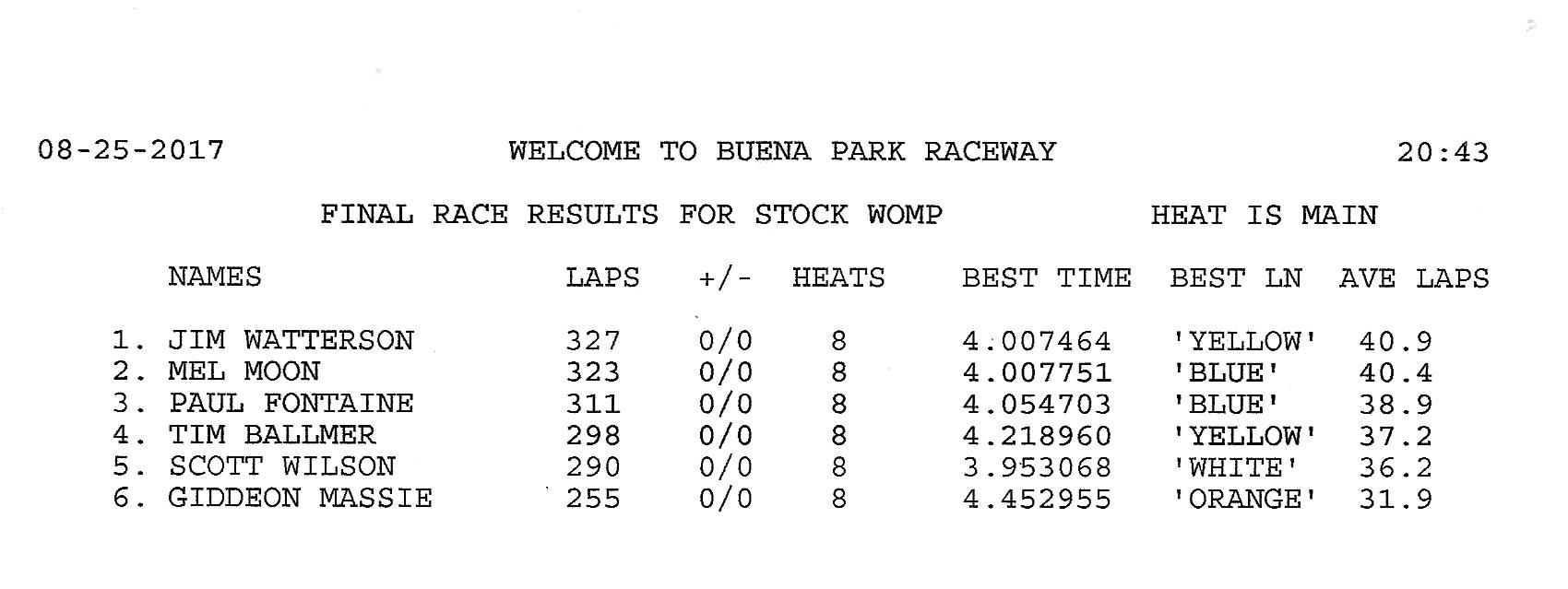82517 womp results.jpeg