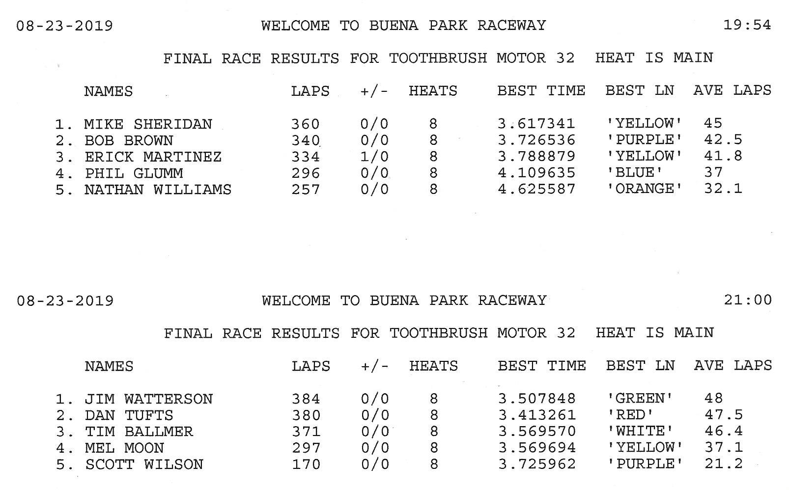 82319 tb results.jpeg