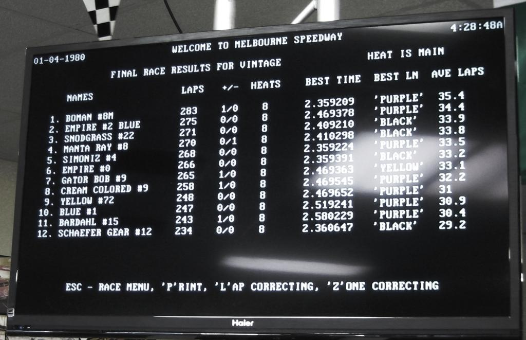 AAA USAC Final Results cars.jpg