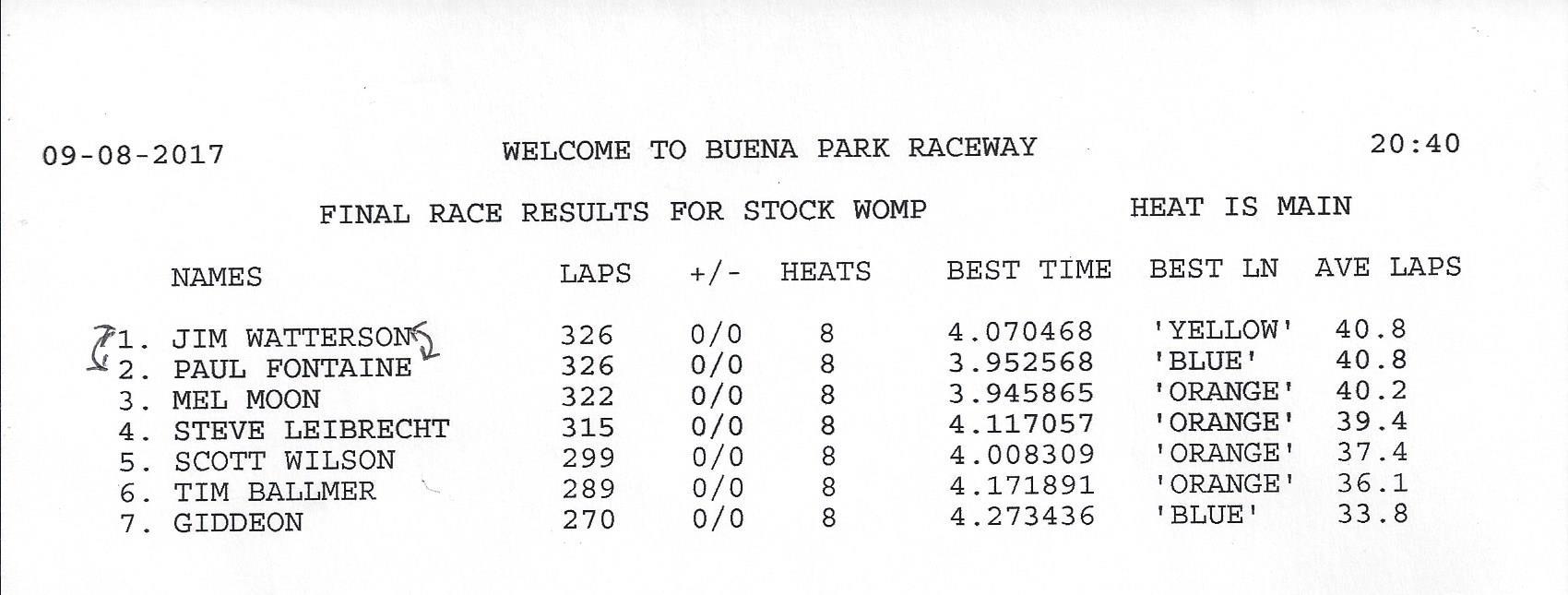 9817 womp results  new.jpeg